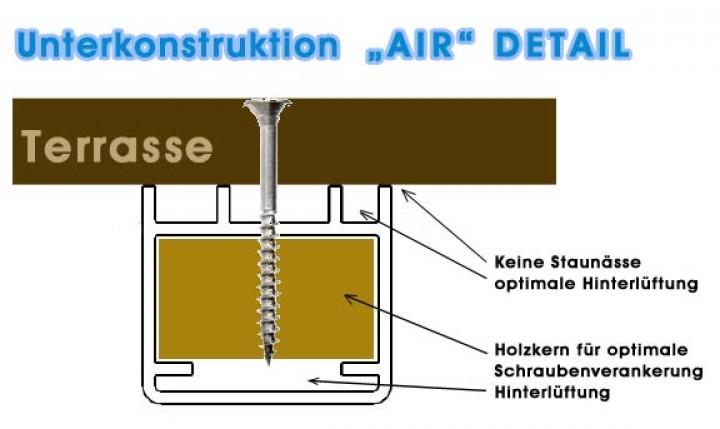 air alu unterkonstruktion mit hinterlueftung meister
